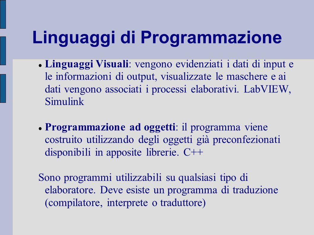 Linguaggi di Programmazione Linguaggi Visuali: vengono evidenziati i dati di input e le informazioni di output, visualizzate le maschere e ai dati ven