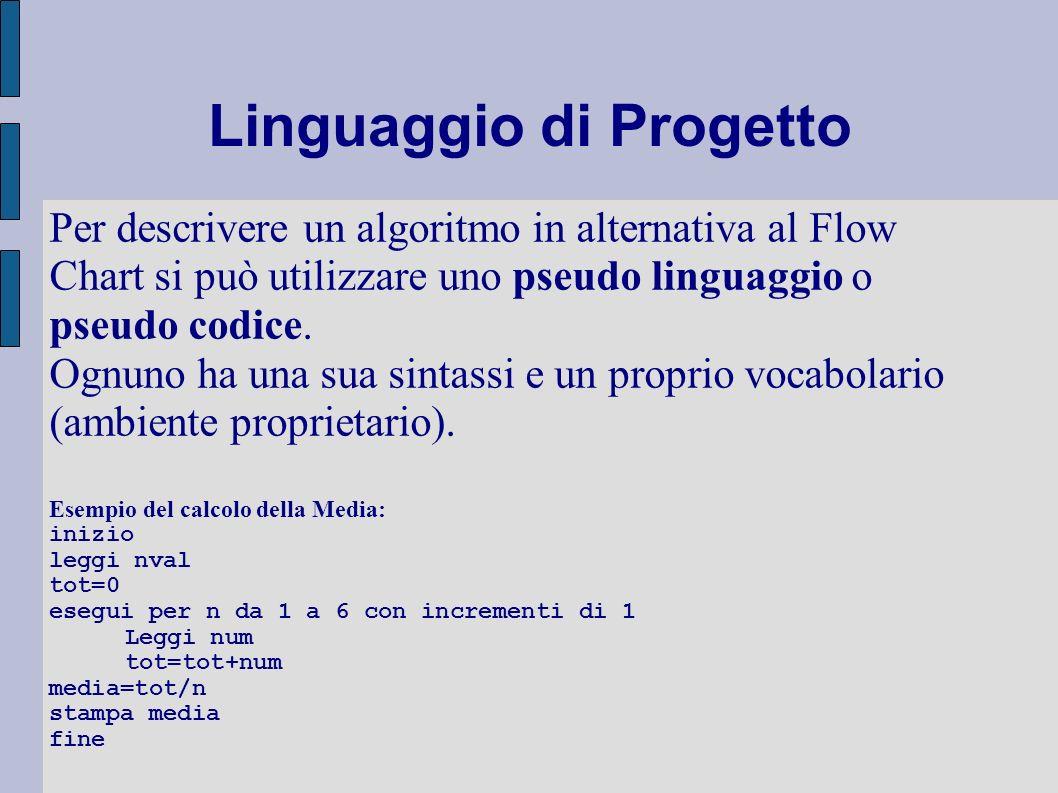 Linguaggio di Progetto Per descrivere un algoritmo in alternativa al Flow Chart si può utilizzare uno pseudo linguaggio o pseudo codice. Ognuno ha una