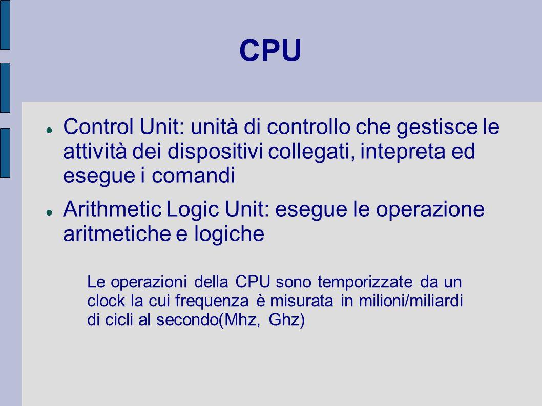 CPU Control Unit: unità di controllo che gestisce le attività dei dispositivi collegati, intepreta ed esegue i comandi Arithmetic Logic Unit: esegue l