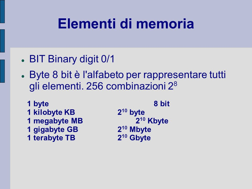 Dispositivi di memoria Memorie secondarie o di massa Floppy Disk 1,4 Mb Hard Disk Gb CD (Read only Memory, Recordable, Re- Writable) 700 Mb DVD 4-17 Gb Zip disk, Data Cartridge, Nastri magnetici, Penne USB