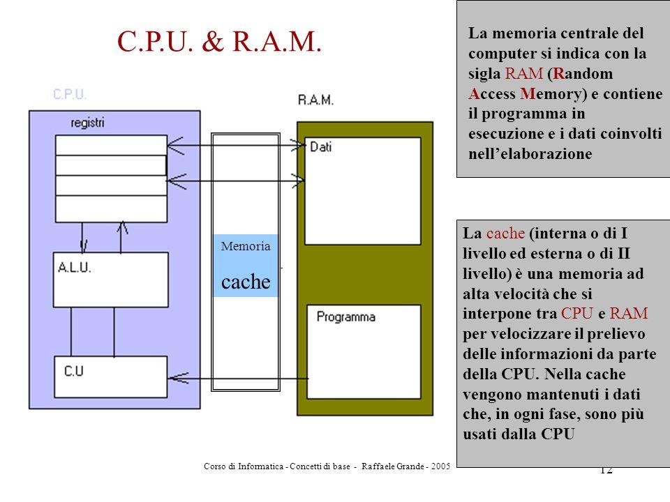 Corso di Informatica - Concetti di base - Raffaele Grande - 2005 12 C.P.U. & R.A.M. La memoria centrale del computer si indica con la sigla RAM (Rando