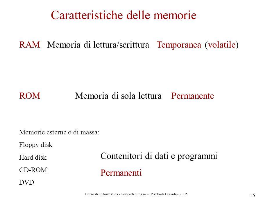 Corso di Informatica - Concetti di base - Raffaele Grande - 2005 15 Caratteristiche delle memorie RAMMemoria di lettura/scrittura Temporanea (volatile