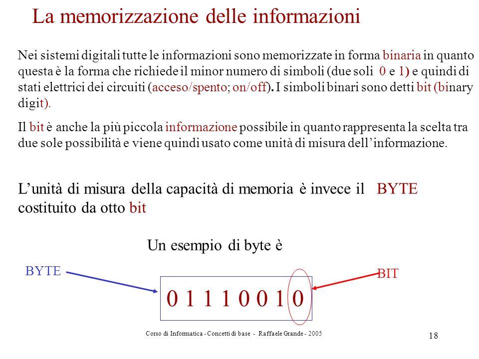 Corso di Informatica - Concetti di base - Raffaele Grande - 2005 18 La memorizzazione delle informazioni Lunità di misura della capacità di memoria è