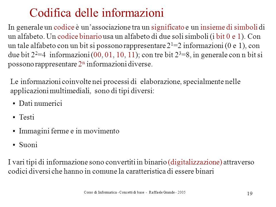 Corso di Informatica - Concetti di base - Raffaele Grande - 2005 19 Codifica delle informazioni Le informazioni coinvolte nei processi di elaborazione