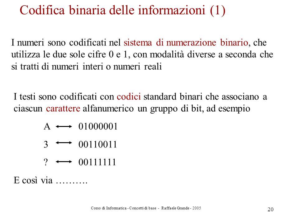 Corso di Informatica - Concetti di base - Raffaele Grande - 2005 20 I numeri sono codificati nel sistema di numerazione binario, che utilizza le due s