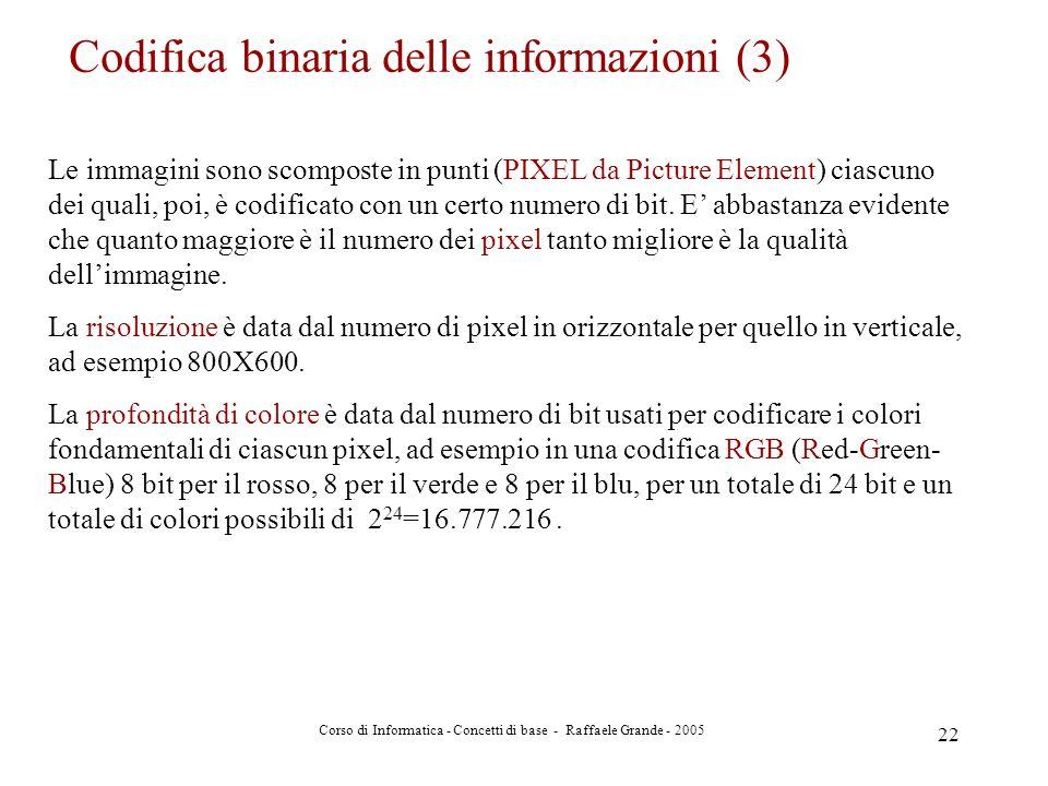 Corso di Informatica - Concetti di base - Raffaele Grande - 2005 22 Le immagini sono scomposte in punti (PIXEL da Picture Element) ciascuno dei quali,