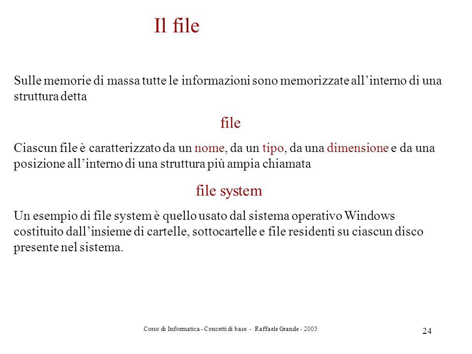 Corso di Informatica - Concetti di base - Raffaele Grande - 2005 24 Il file Sulle memorie di massa tutte le informazioni sono memorizzate allinterno d