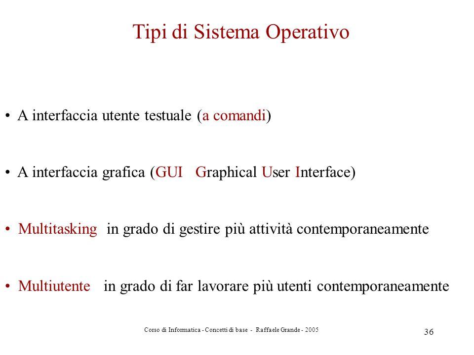 Corso di Informatica - Concetti di base - Raffaele Grande - 2005 36 Tipi di Sistema Operativo A interfaccia utente testuale (a comandi) A interfaccia