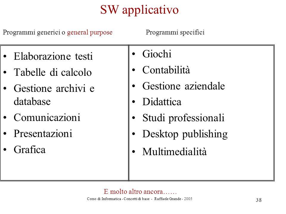 Corso di Informatica - Concetti di base - Raffaele Grande - 2005 38 SW applicativo Elaborazione testi Tabelle di calcolo Gestione archivi e database C