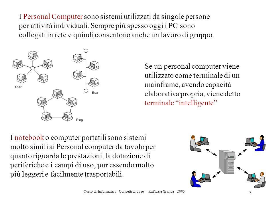 Corso di Informatica - Concetti di base - Raffaele Grande - 2005 5 I Personal Computer sono sistemi utilizzati da singole persone per attività individ