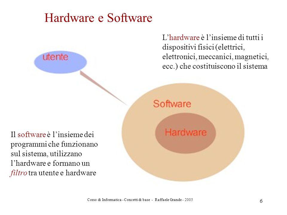 Corso di Informatica - Concetti di base - Raffaele Grande - 2005 6 Hardware e Software Lhardware è linsieme di tutti i dispositivi fisici (elettrici,