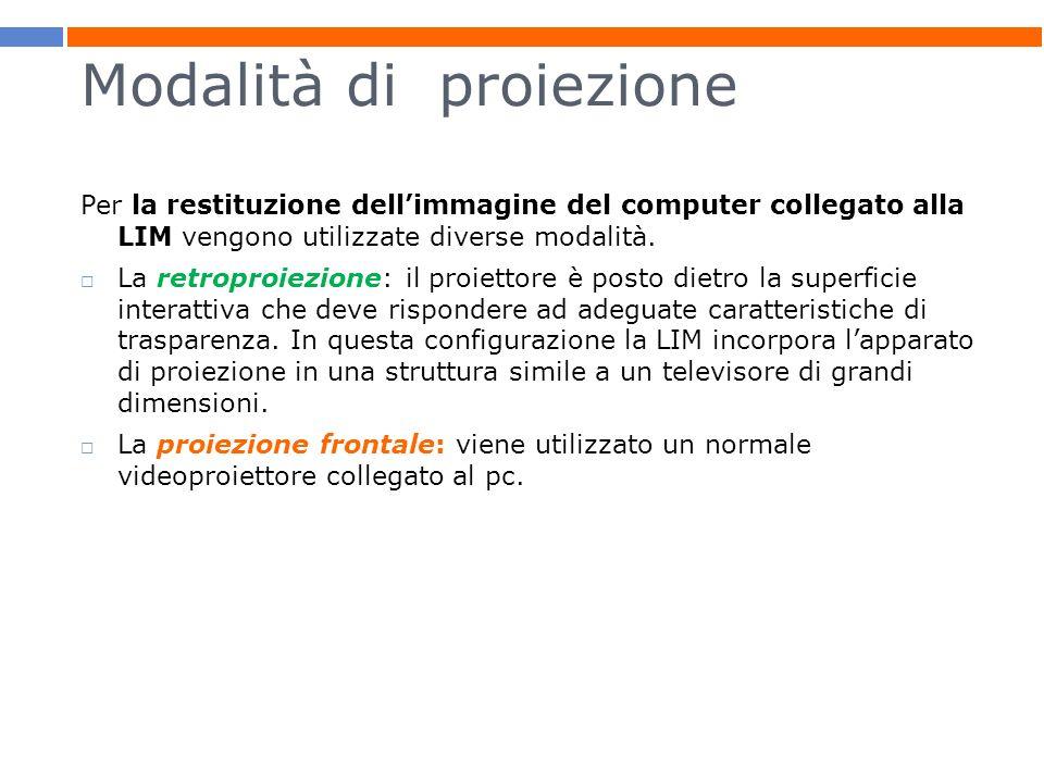 Modalità di proiezione Per la restituzione dellimmagine del computer collegato alla LIM vengono utilizzate diverse modalità. La retroproiezione: il pr