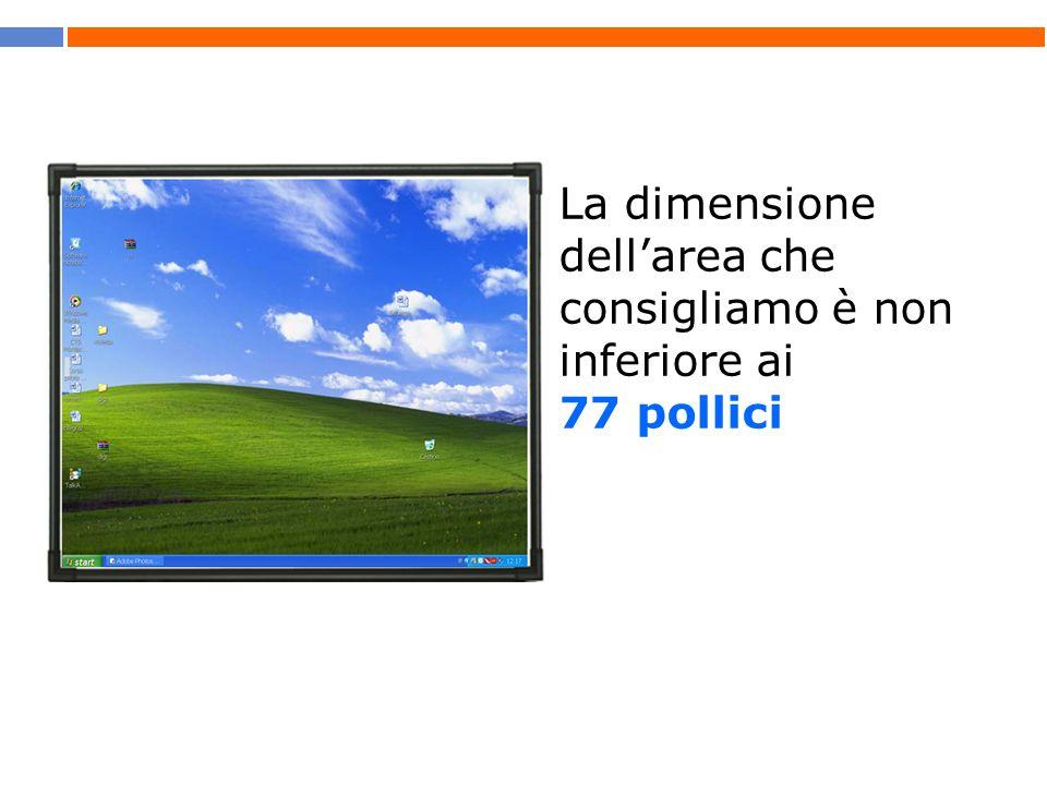 Driver e connessioni la LIM deve essere collegata a un personal computer che elabora linput ricevuto per rilevare la posizione dello stilo sullo schermo.
