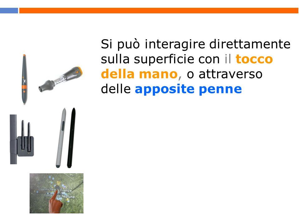 Si distinguono diverse tecnologie: - Resistiva (Smart & Sahara touch board) - Elettromagnetica (Promethean e Interwrite) - Infrarossi (Hitachi) - Infrarossi e ultrasuoni (Mimio & Sahara cleverboard)