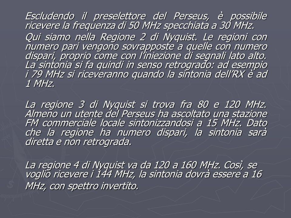 Escludendo il preselettore del Perseus, è possibile ricevere la frequenza di 50 MHz specchiata a 30 MHz. Qui siamo nella Regione 2 di Nyquist. Le regi