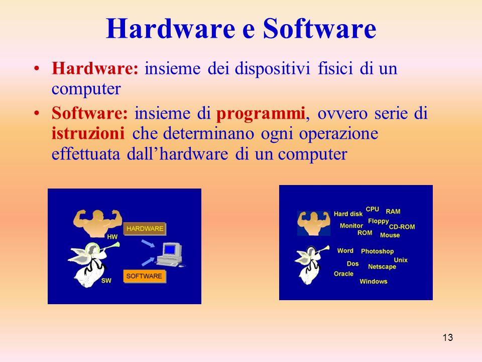 13 Hardware e Software Hardware: insieme dei dispositivi fisici di un computer Software: insieme di programmi, ovvero serie di istruzioni che determin