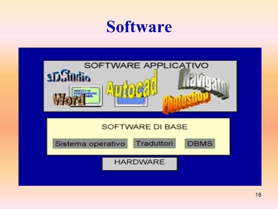16 Software