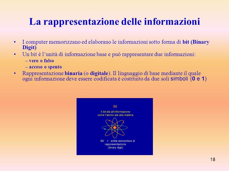 18 La rappresentazione delle informazioni I computer memorizzano ed elaborano le informazioni sotto forma di bit (Binary Digit) Un bit è lunità di inf