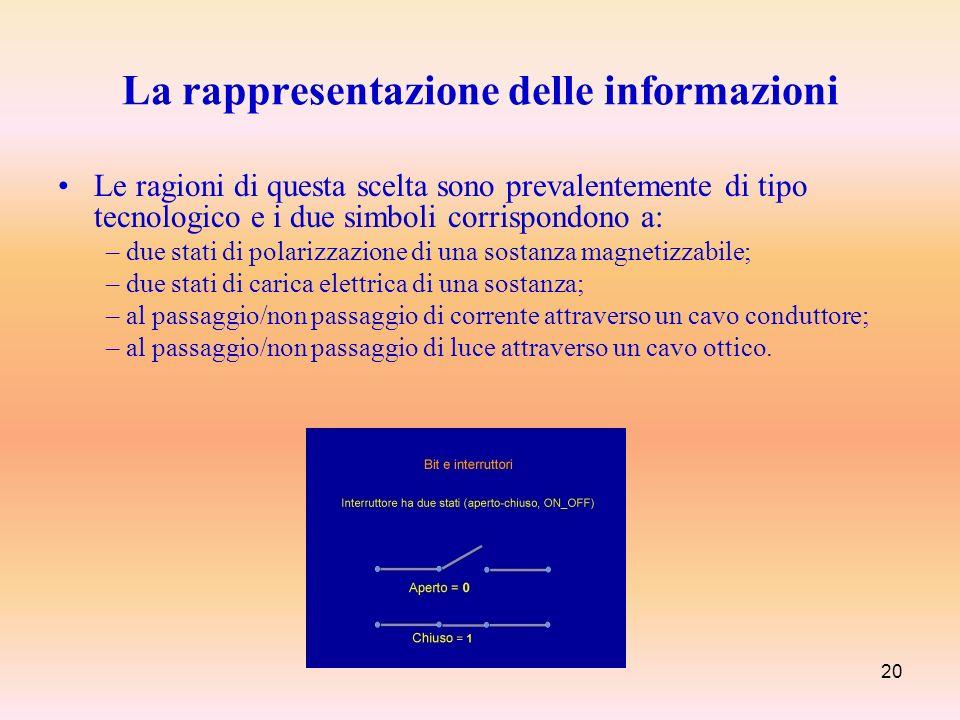 20 La rappresentazione delle informazioni Le ragioni di questa scelta sono prevalentemente di tipo tecnologico e i due simboli corrispondono a: – due