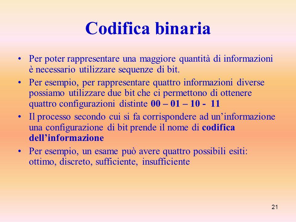 21 Codifica binaria Per poter rappresentare una maggiore quantità di informazioni è necessario utilizzare sequenze di bit. Per esempio, per rappresent