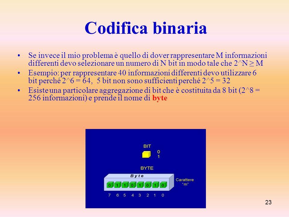 23 Codifica binaria Se invece il mio problema è quello di dover rappresentare M informazioni differenti devo selezionare un numero di N bit in modo ta