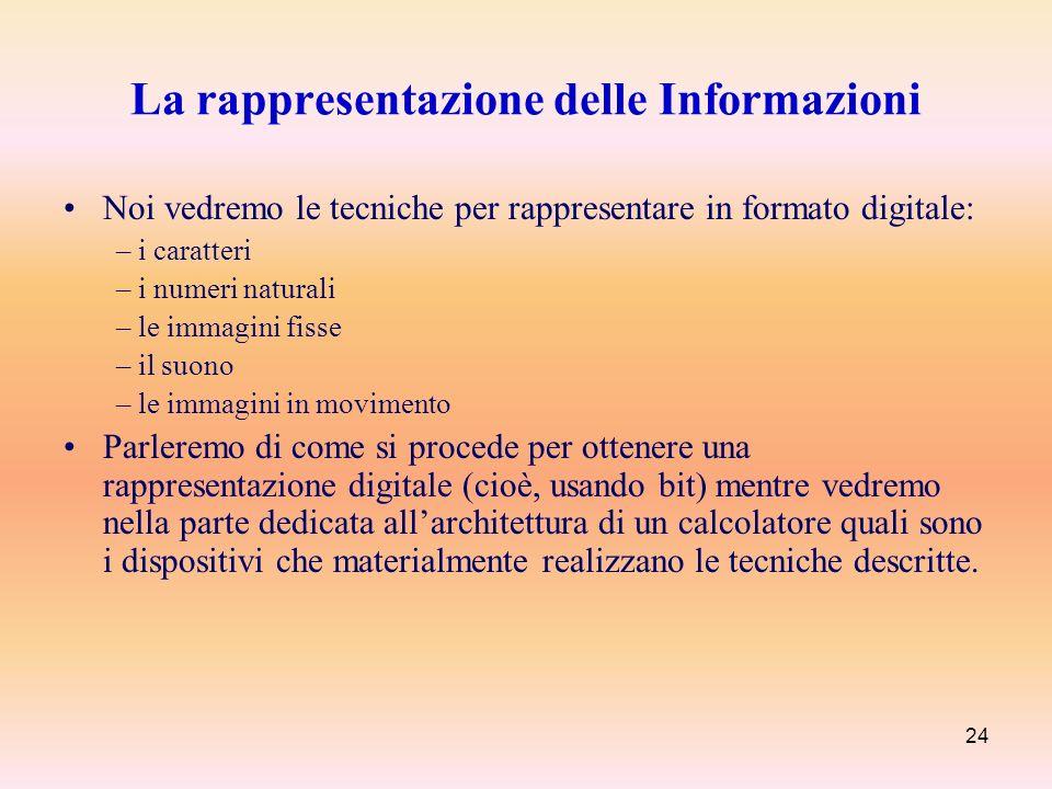 24 La rappresentazione delle Informazioni Noi vedremo le tecniche per rappresentare in formato digitale: – i caratteri – i numeri naturali – le immagi