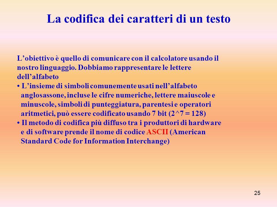 25 Lobiettivo è quello di comunicare con il calcolatore usando il nostro linguaggio. Dobbiamo rappresentare le lettere dellalfabeto Linsieme di simbol