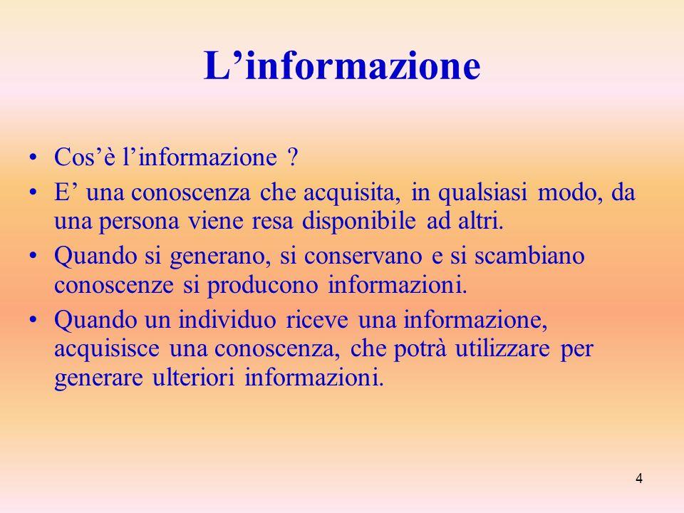 5 Linformazione Per produrre uninformazione occorre: Acquisire conoscenze.