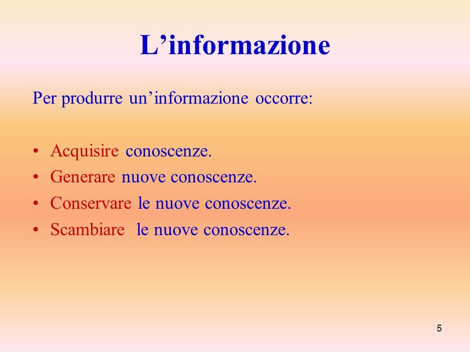 5 Linformazione Per produrre uninformazione occorre: Acquisire conoscenze. Generare nuove conoscenze. Conservare le nuove conoscenze. Scambiare le nuo
