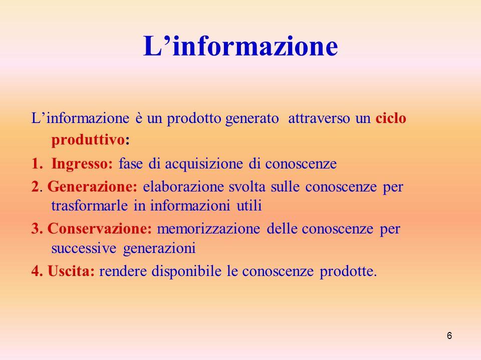 6 Linformazione Linformazione è un prodotto generato attraverso un ciclo produttivo: 1.Ingresso: fase di acquisizione di conoscenze 2. Generazione: el