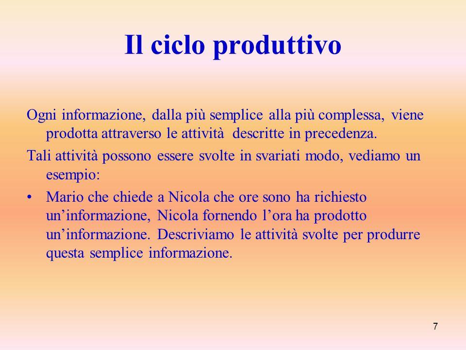 7 Il ciclo produttivo Ogni informazione, dalla più semplice alla più complessa, viene prodotta attraverso le attività descritte in precedenza. Tali at