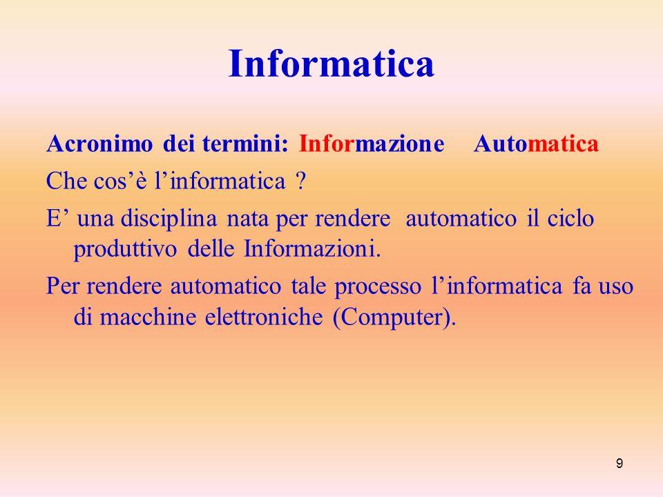 9 Acronimo dei termini: Informazione Automatica Che cosè linformatica ? E una disciplina nata per rendere automatico il ciclo produttivo delle Informa