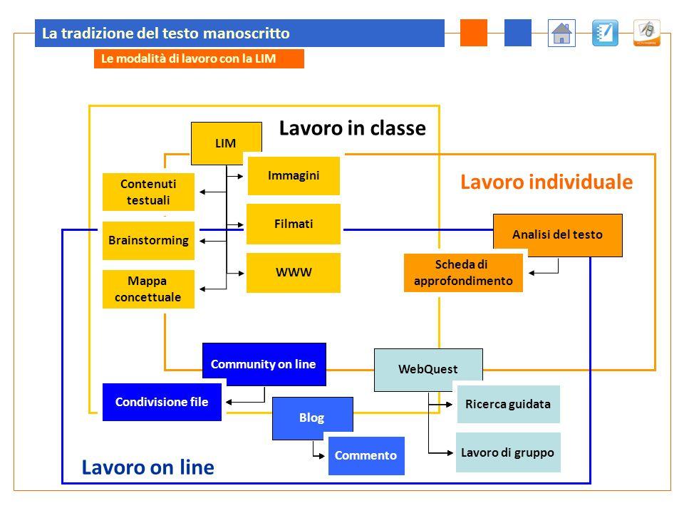 La tradizione del testo manoscritto Francesco Petrarca, I sonetti CLIX, CLVI, CLI, CL del Canzoniere.