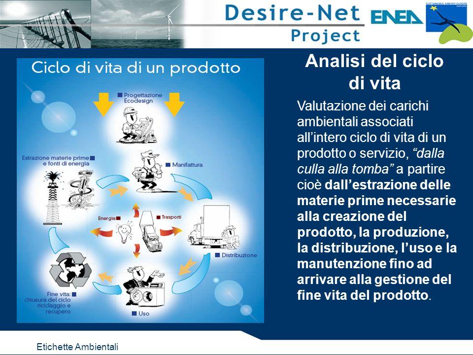 Etichette Ambientali Analisi del ciclo di vita Valutazione dei carichi ambientali associati allintero ciclo di vita di un prodotto o servizio, dalla c