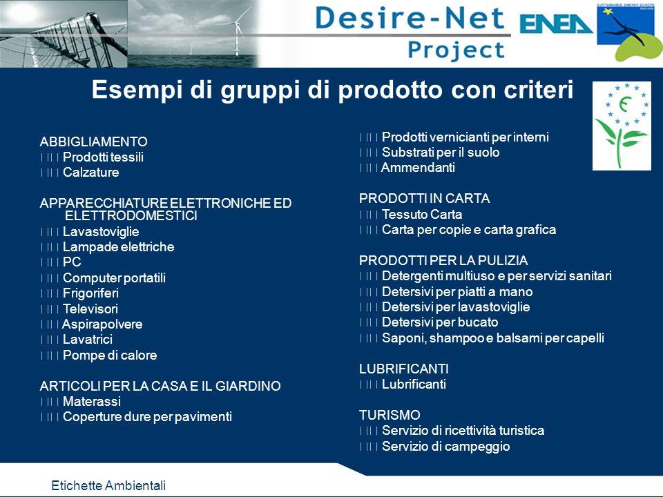 Etichette Ambientali Esempi di gruppi di prodotto con criteri ABBIGLIAMENTO Prodotti tessili Calzature APPARECCHIATURE ELETTRONICHE ED ELETTRODOMESTIC