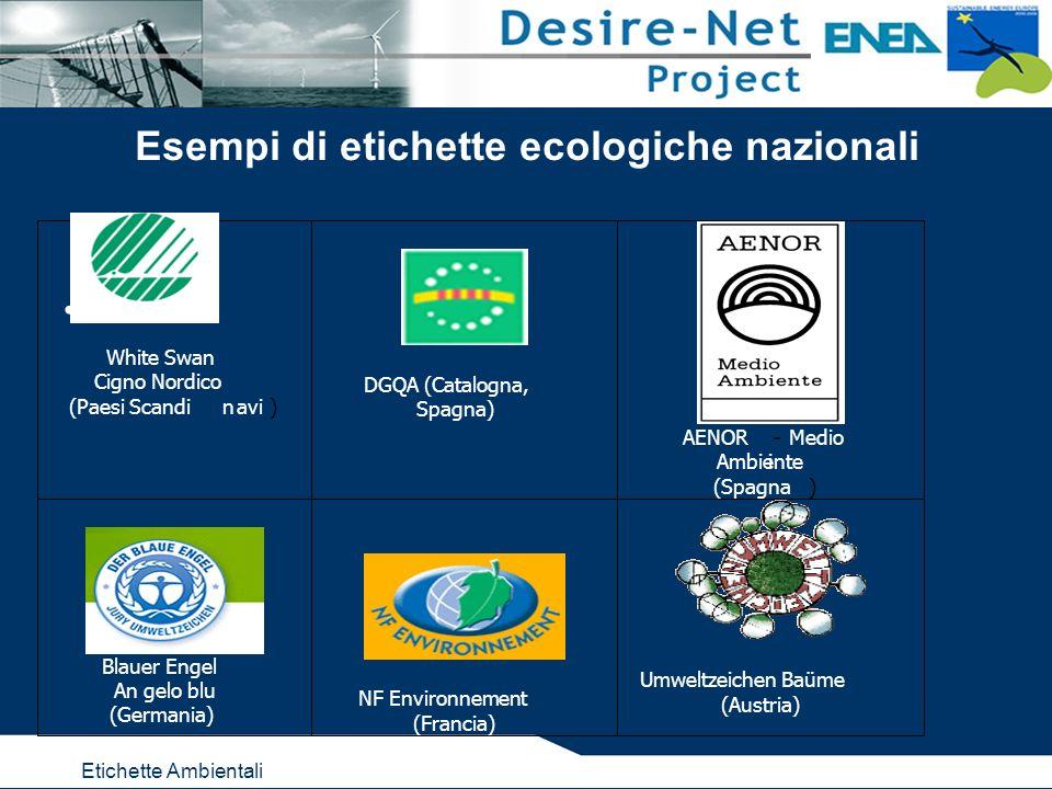 Etichette Ambientali White Swan Cigno Nordico (Paesi Scandinavi) DGQA (Catalogna, Spagna) AENOR- Medio Ambientei (Spagna) Blauer Engel Angelo blu (Germania) NF Environnement (Francia) Umweltzeichen Baüme (Austria) Esempi di etichette ecologiche nazionali