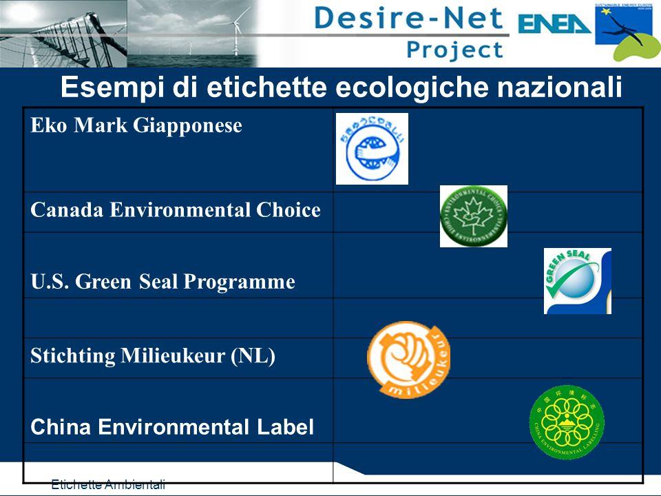 Etichette Ambientali Esempi di etichette ecologiche nazionali Eko Mark Giapponese Canada Environmental Choice U.S.