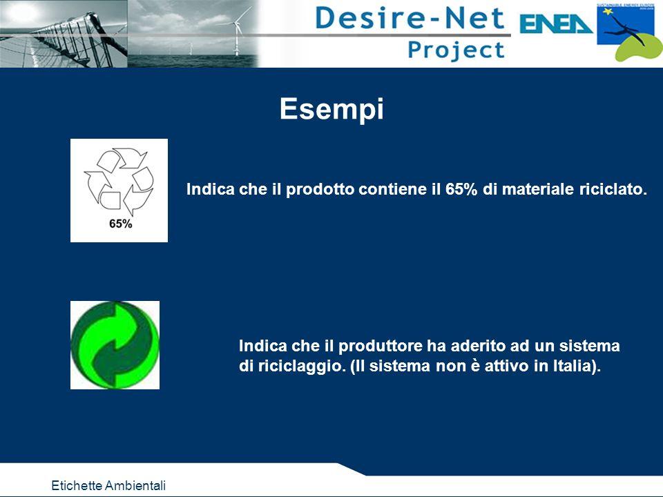 Etichette Ambientali Esempi Indica che il prodotto contiene il 65% di materiale riciclato. Indica che il produttore ha aderito ad un sistema di ricicl