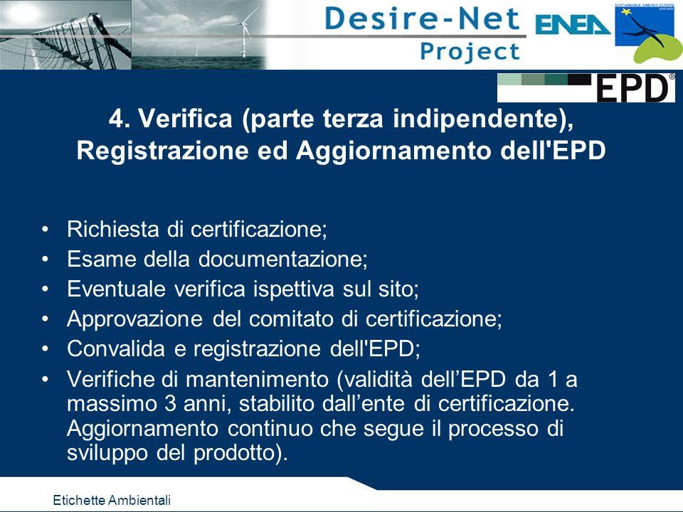 Etichette Ambientali 4. Verifica (parte terza indipendente), Registrazione ed Aggiornamento dell'EPD Richiesta di certificazione; Esame della document