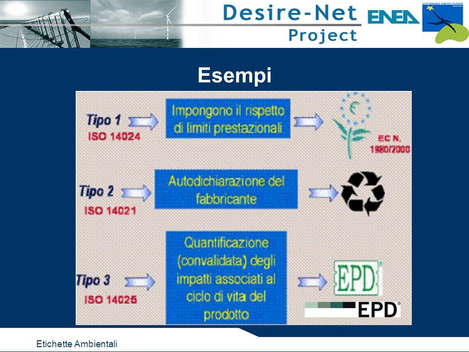 Etichette Ambientali Esempi