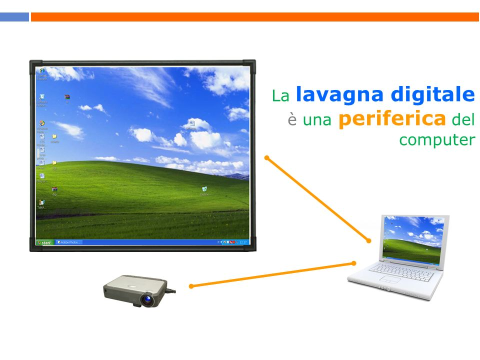 Software freeware Pointofix http://www.pointofix.de/ Software freeware, liberamente scaricabile; traduzione anche in lingua italiana.
