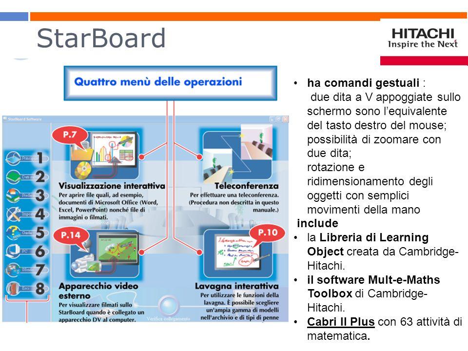 StarBoard ha comandi gestuali : due dita a V appoggiate sullo schermo sono lequivalente del tasto destro del mouse; possibilità di zoomare con due dit