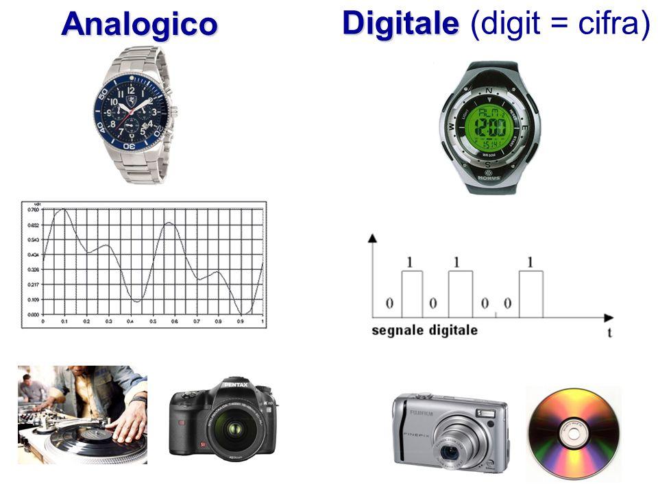 Digitale Digitale (digit = cifra)Analogico