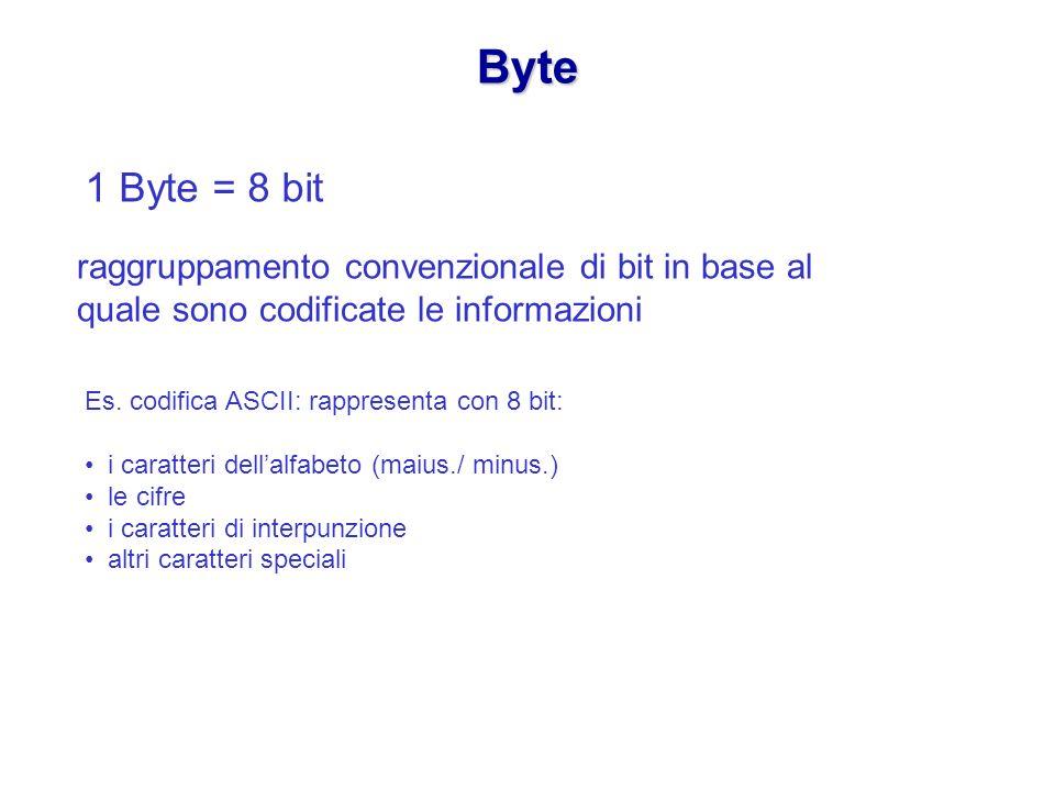 Byte 1 Byte = 8 bit raggruppamento convenzionale di bit in base al quale sono codificate le informazioni Es. codifica ASCII: rappresenta con 8 bit: i