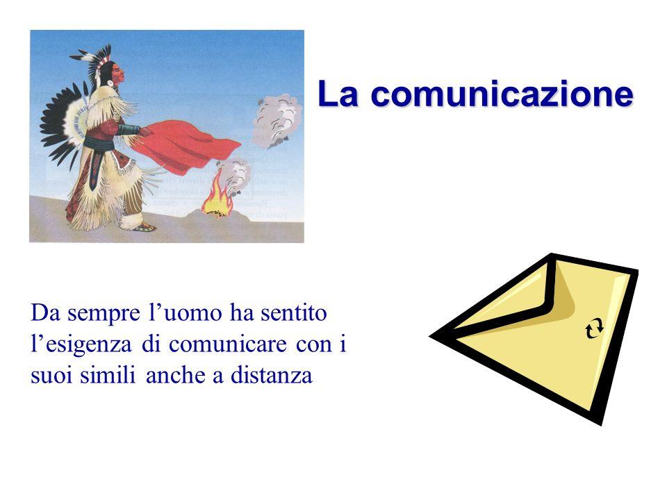 La comunicazione Da sempre luomo ha sentito lesigenza di comunicare con i suoi simili anche a distanza