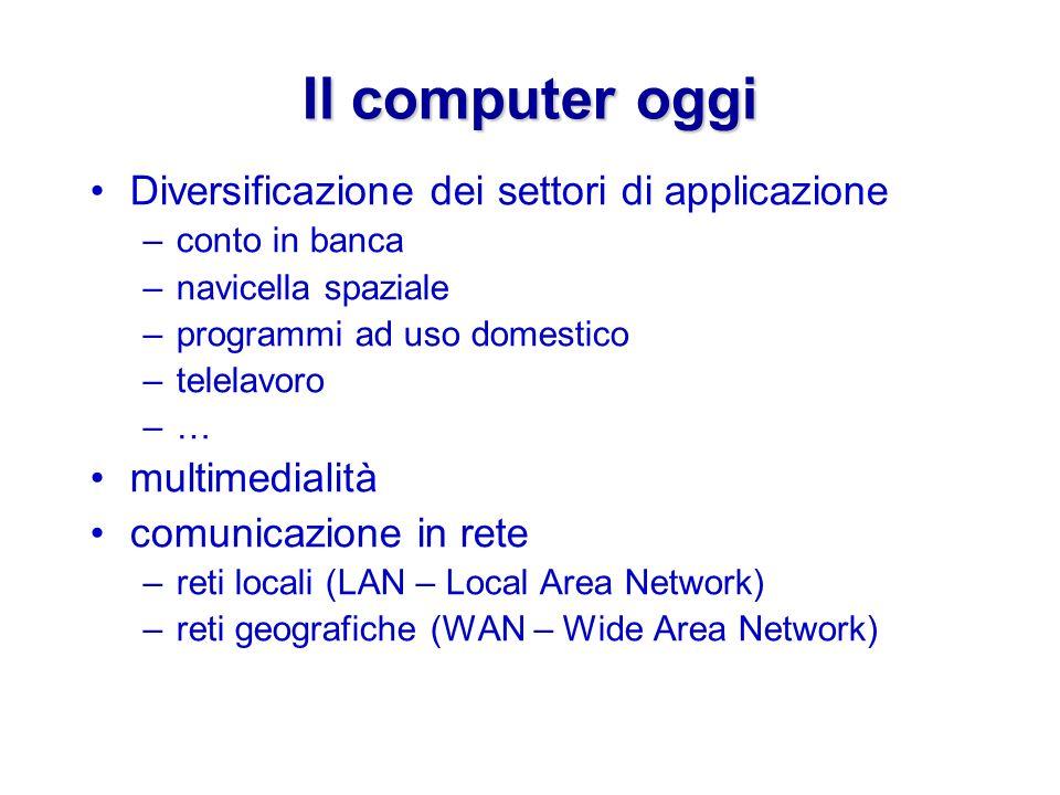 Il computer oggi Diversificazione dei settori di applicazione –conto in banca –navicella spaziale –programmi ad uso domestico –telelavoro –… multimedialità comunicazione in rete –reti locali (LAN – Local Area Network) –reti geografiche (WAN – Wide Area Network)