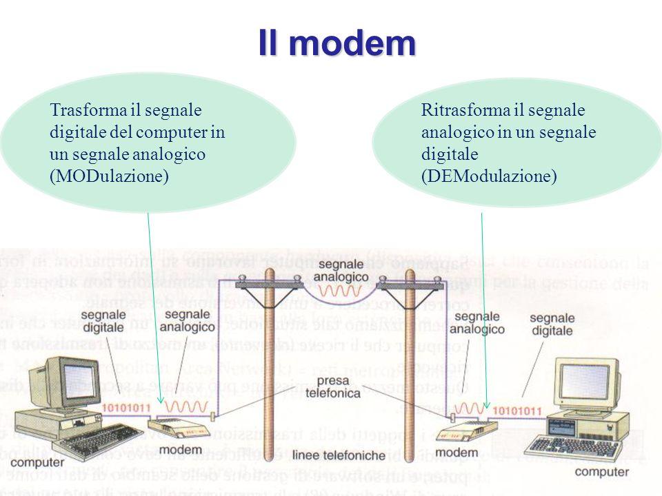 Il modem Trasforma il segnale digitale del computer in un segnale analogico (MODulazione) Ritrasforma il segnale analogico in un segnale digitale (DEM
