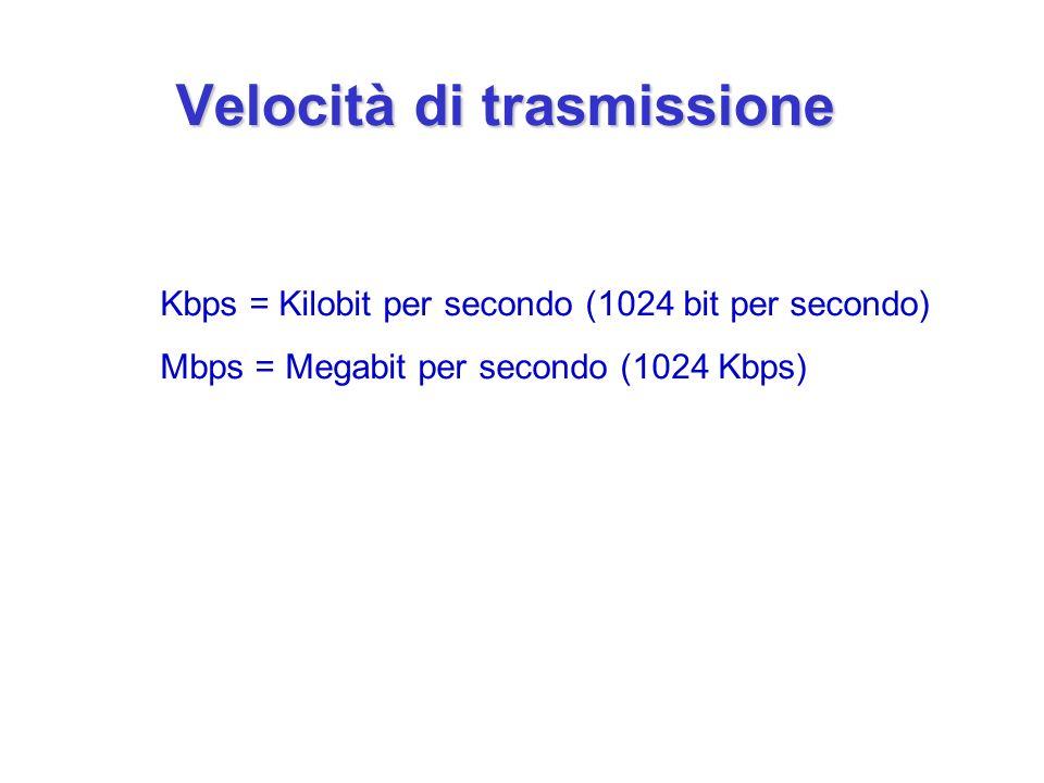 Velocità di trasmissione Kbps = Kilobit per secondo (1024 bit per secondo) Mbps = Megabit per secondo (1024 Kbps)