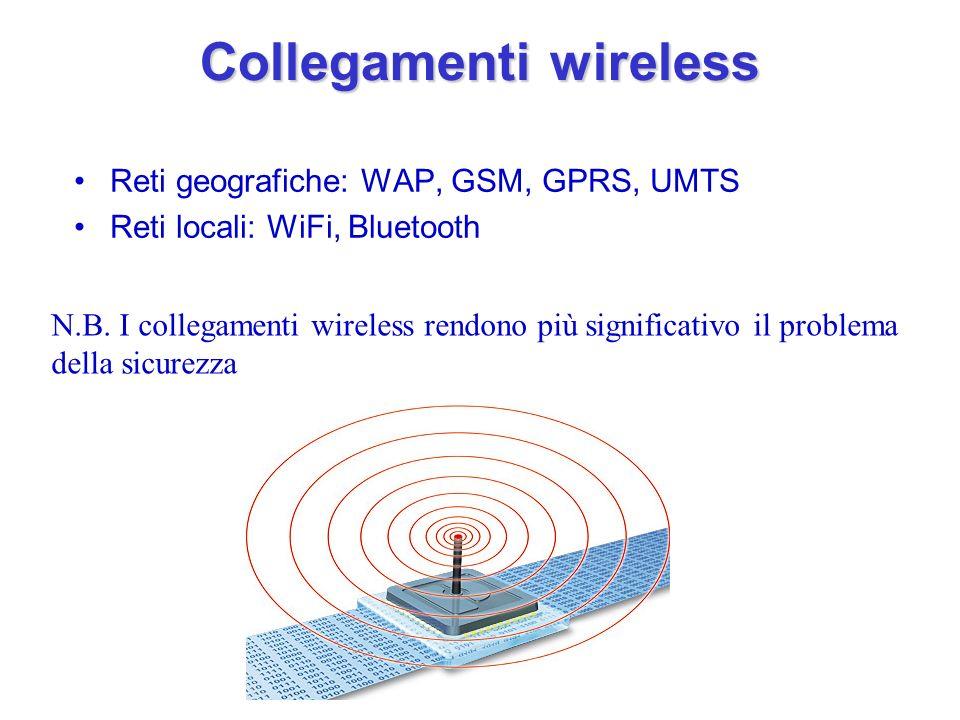 Collegamenti wireless Reti geografiche: WAP, GSM, GPRS, UMTS Reti locali: WiFi, Bluetooth N.B.