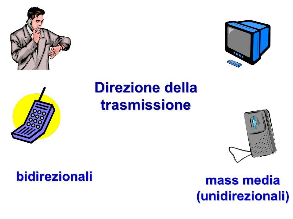 Direzione della trasmissione bidirezionali mass media (unidirezionali)
